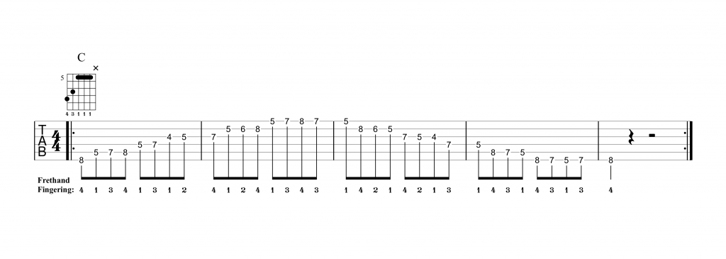 Guitar Scales Exercises Licks